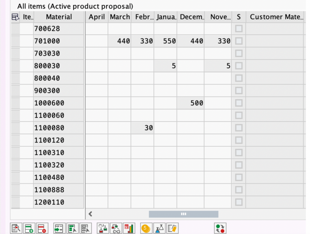 Options for SAP Order History Product Proposal